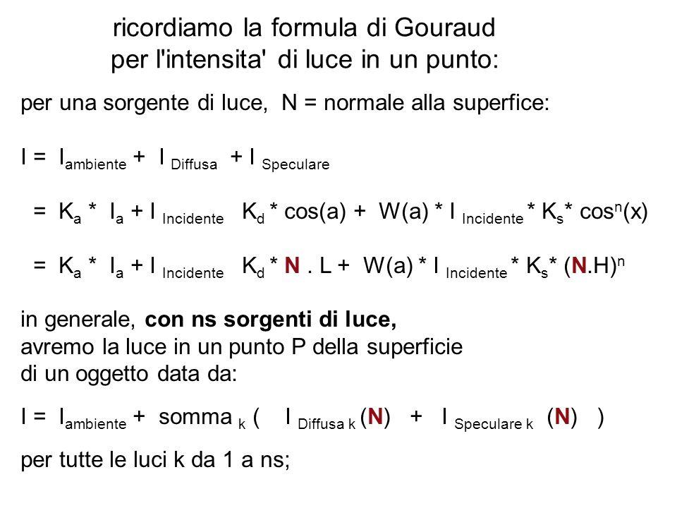 ricordiamo la formula di Gouraud per l'intensita' di luce in un punto: per una sorgente di luce, N = normale alla superfice: I = I ambiente + I Diffus