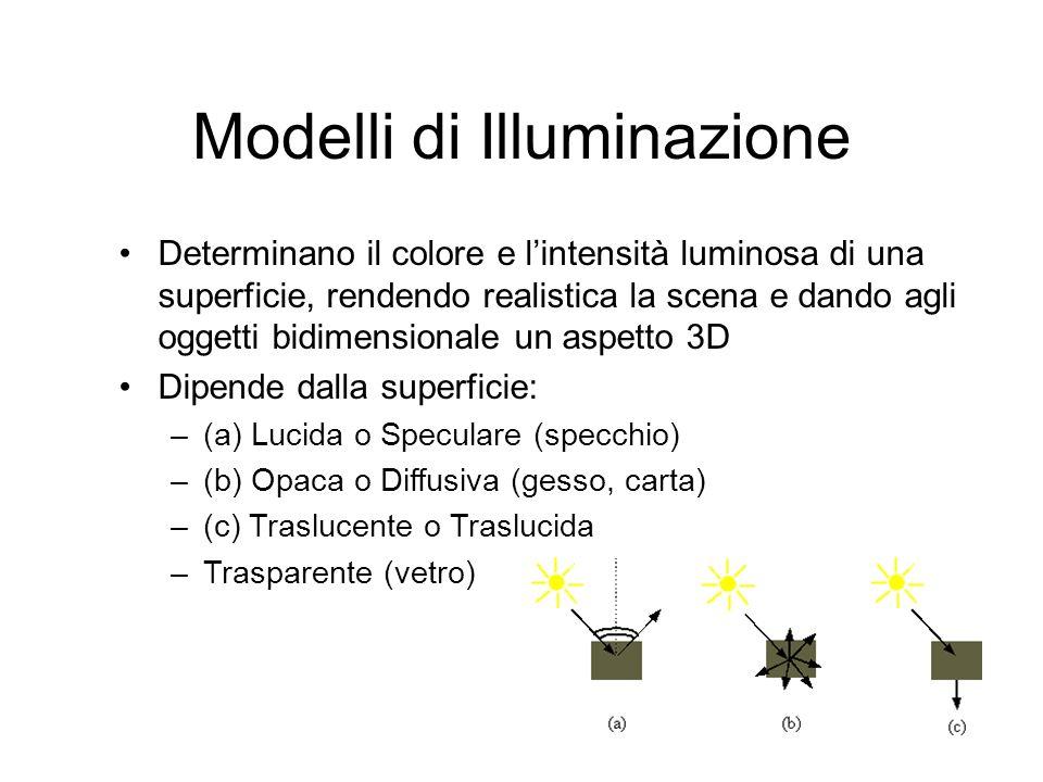 Modelli di Illuminazione Determinano il colore e lintensità luminosa di una superficie, rendendo realistica la scena e dando agli oggetti bidimensiona