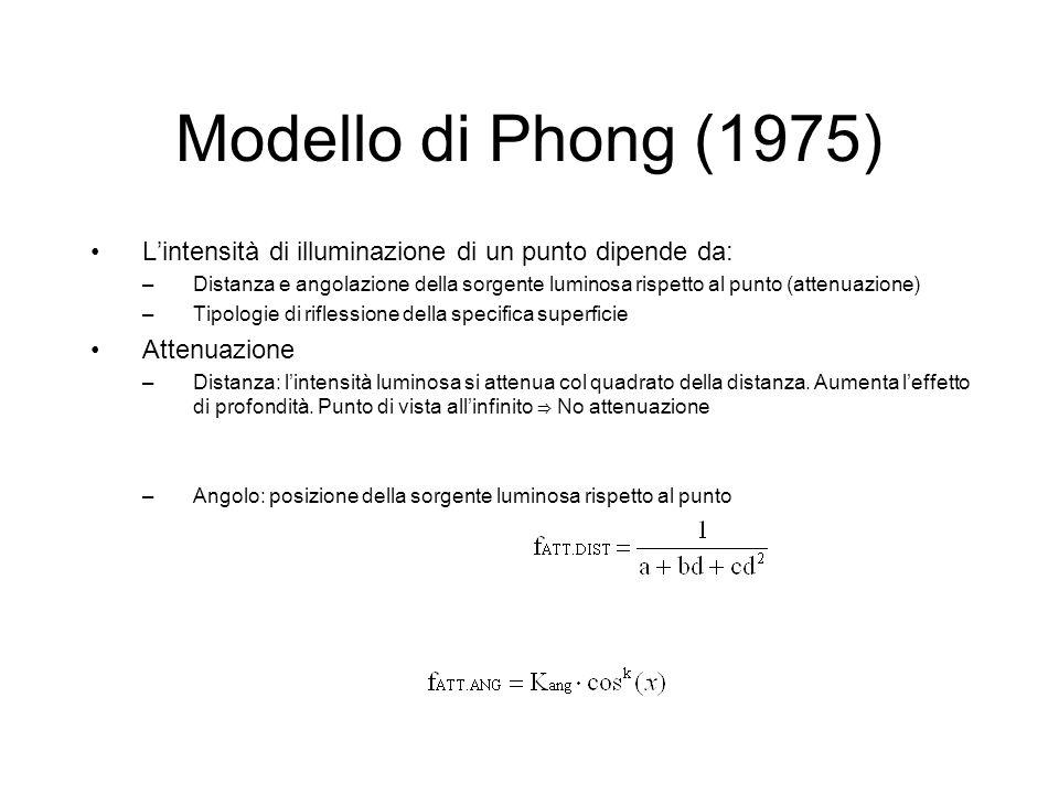 Modello di Phong (1975) Lintensità di illuminazione di un punto dipende da: –Distanza e angolazione della sorgente luminosa rispetto al punto (attenua