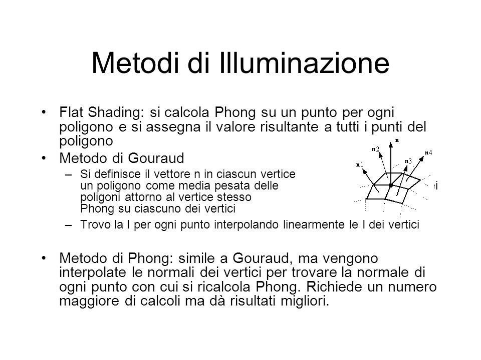 Metodi di Illuminazione Flat Shading: si calcola Phong su un punto per ogni poligono e si assegna il valore risultante a tutti i punti del poligono Me