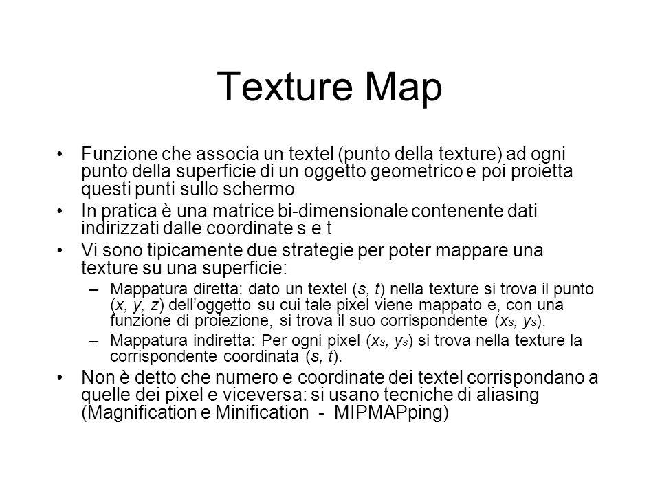 Texture Map Funzione che associa un textel (punto della texture) ad ogni punto della superficie di un oggetto geometrico e poi proietta questi punti s