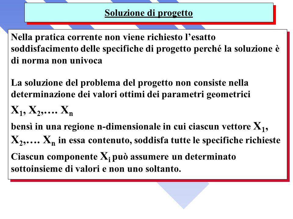 Soluzione di progetto Nella pratica corrente non viene richiesto lesatto soddisfacimento delle specifiche di progetto perché la soluzione è di norma n