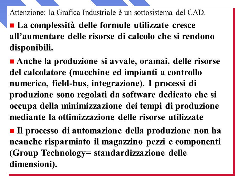 Attenzione: la Grafica Industriale è un sottosistema del CAD. n La complessità delle formule utilizzate cresce allaumentare delle risorse di calcolo c