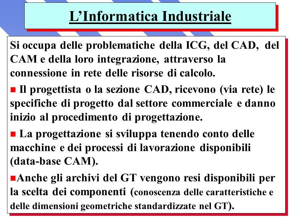 LInformatica Industriale Si occupa delle problematiche della ICG, del CAD, del CAM e della loro integrazione, attraverso la connessione in rete delle