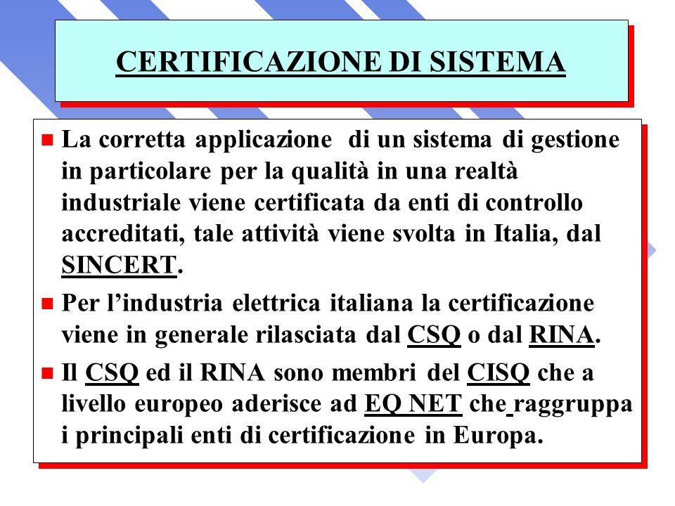 CERTIFICAZIONE DI SISTEMA n La corretta applicazione di un sistema di gestione in particolare per la qualità in una realtà industriale viene certifica