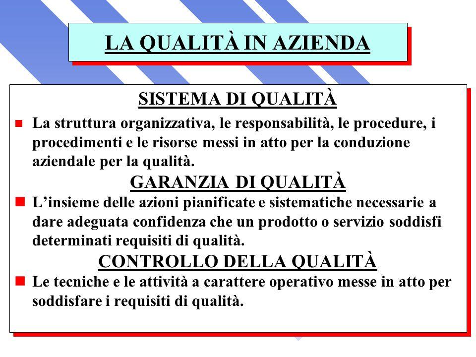 LA QUALITÀ IN AZIENDA SISTEMA DI QUALITÀ n La struttura organizzativa, le responsabilità, le procedure, i procedimenti e le risorse messi in atto per