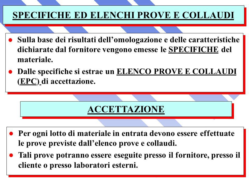 SPECIFICHE ED ELENCHI PROVE E COLLAUDI l Sulla base dei risultati dellomologazione e delle caratteristiche dichiarate dal fornitore vengono emesse le