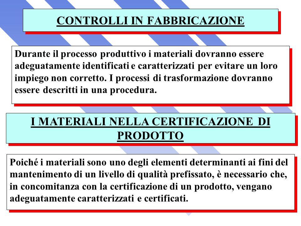 CONTROLLI IN FABBRICAZIONE Durante il processo produttivo i materiali dovranno essere adeguatamente identificati e caratterizzati per evitare un loro