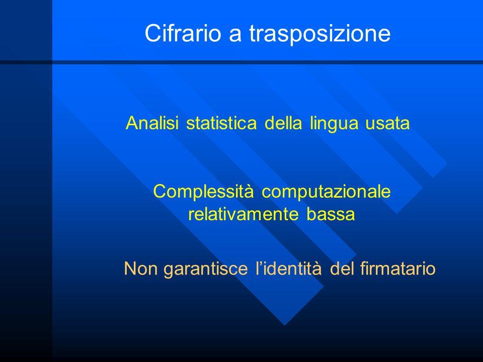 Cifrario a trasposizione Analisi statistica della lingua usata Complessità computazionale relativamente bassa Non garantisce lidentità del firmatario