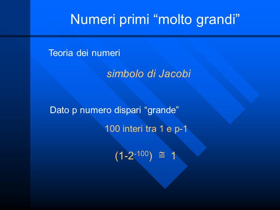 Numeri primi molto grandi Teoria dei numeri simbolo di Jacobi Dato p numero dispari grande 100 interi tra 1 e p-1 (1-2 -100 ) 1