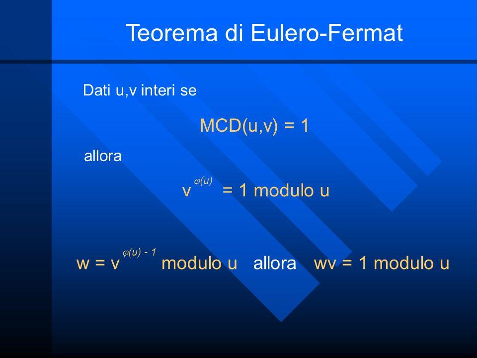 Teorema di Eulero-Fermat Dati u,v interi se MCD(u,v) = 1 allora (u) v = 1 modulo u (u) - 1 w = v modulo u allora wv = 1 modulo u