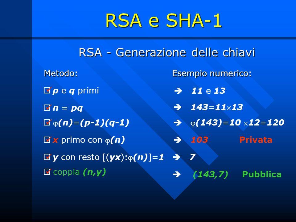 coppia (n,y) y con resto [(yx):(n)]=1 x primo con (n) (n)=(p-1)(q-1) n = pq p e q primi (143,7) Pubblica 7 103 Privata (143)=10 12=120 143=1113 11 e 13 Metodo: RSA - Generazione delle chiavi Esempio numerico: RSA e SHA-1