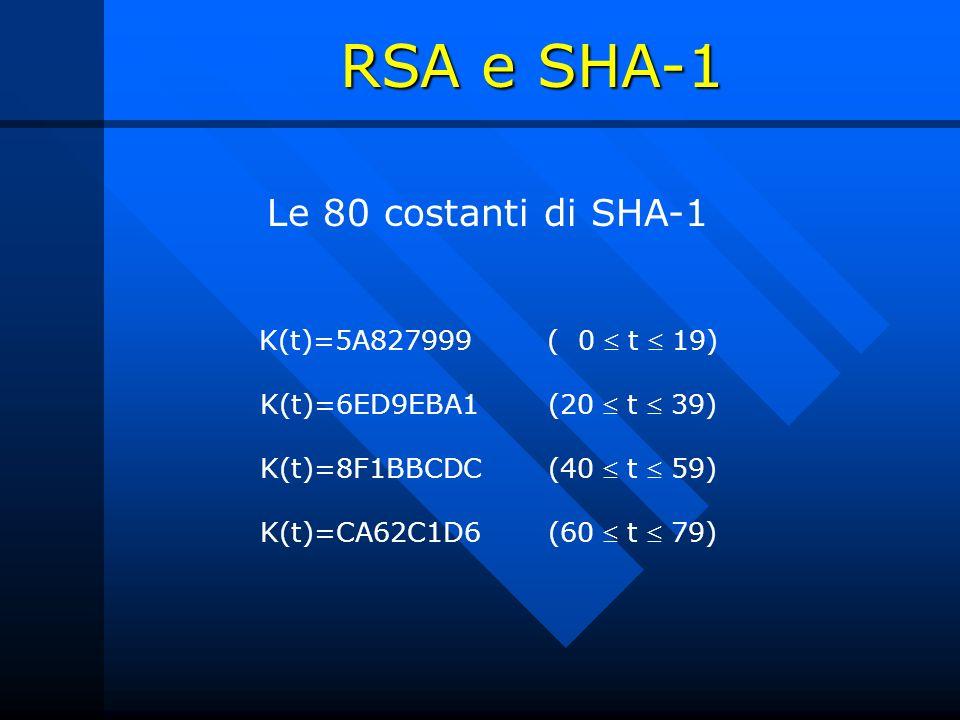 Le 80 costanti di SHA-1 K(t)=5A827999 ( 0 t 19) K(t)=6ED9EBA1 (20 t 39) K(t)=8F1BBCDC (40 t 59) K(t)=CA62C1D6 (60 t 79) RSA e SHA-1