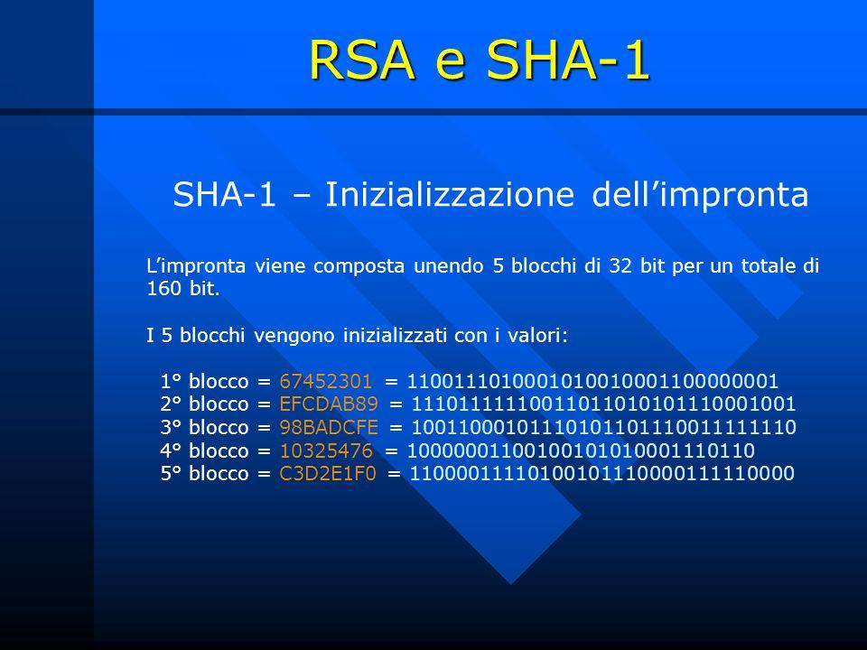 SHA-1 – Inizializzazione dellimpronta Limpronta viene composta unendo 5 blocchi di 32 bit per un totale di 160 bit. I 5 blocchi vengono inizializzati