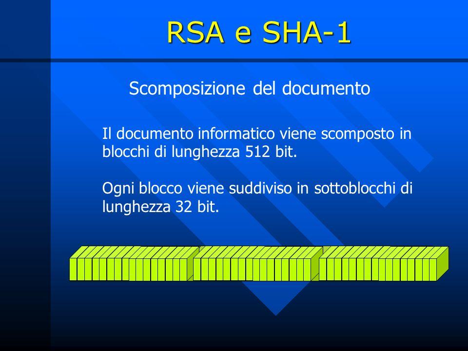 Scomposizione del documento Il documento informatico viene scomposto in blocchi di lunghezza 512 bit. Ogni blocco viene suddiviso in sottoblocchi di l