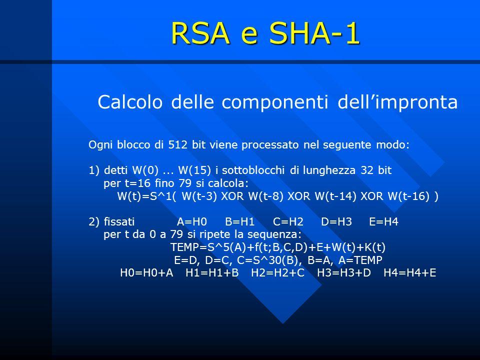 Calcolo delle componenti dellimpronta Ogni blocco di 512 bit viene processato nel seguente modo: 1) detti W(0)... W(15) i sottoblocchi di lunghezza 32