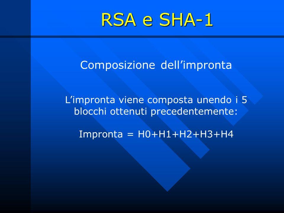 Composizione dellimpronta Limpronta viene composta unendo i 5 blocchi ottenuti precedentemente: Impronta = H0+H1+H2+H3+H4 RSA e SHA-1