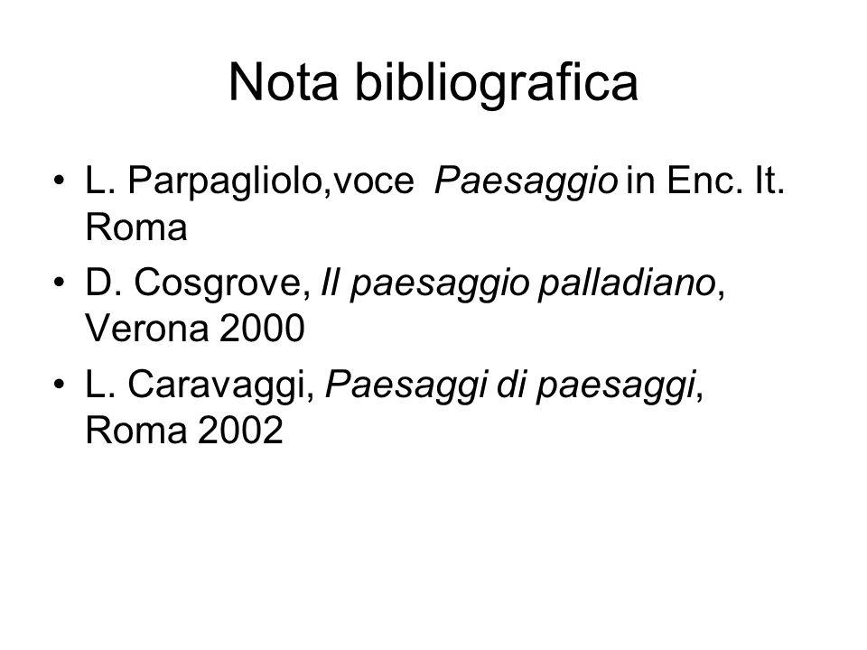 Nota bibliografica L. Parpagliolo,voce Paesaggio in Enc. It. Roma D. Cosgrove, Il paesaggio palladiano, Verona 2000 L. Caravaggi, Paesaggi di paesaggi
