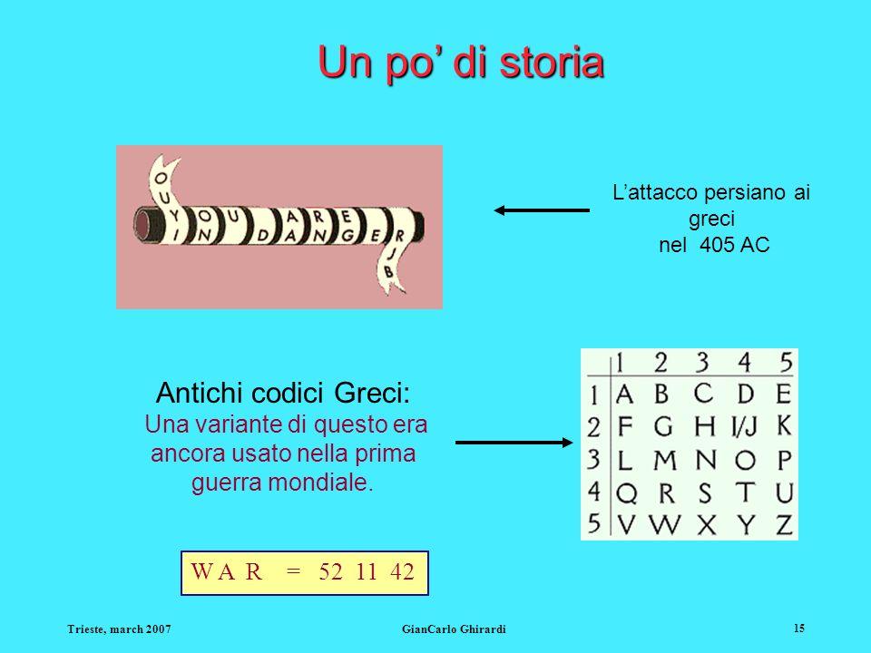 Trieste, march 2007GianCarlo Ghirardi 15 Lattacco persiano ai greci nel 405 AC Antichi codici Greci: Una variante di questo era ancora usato nella pri