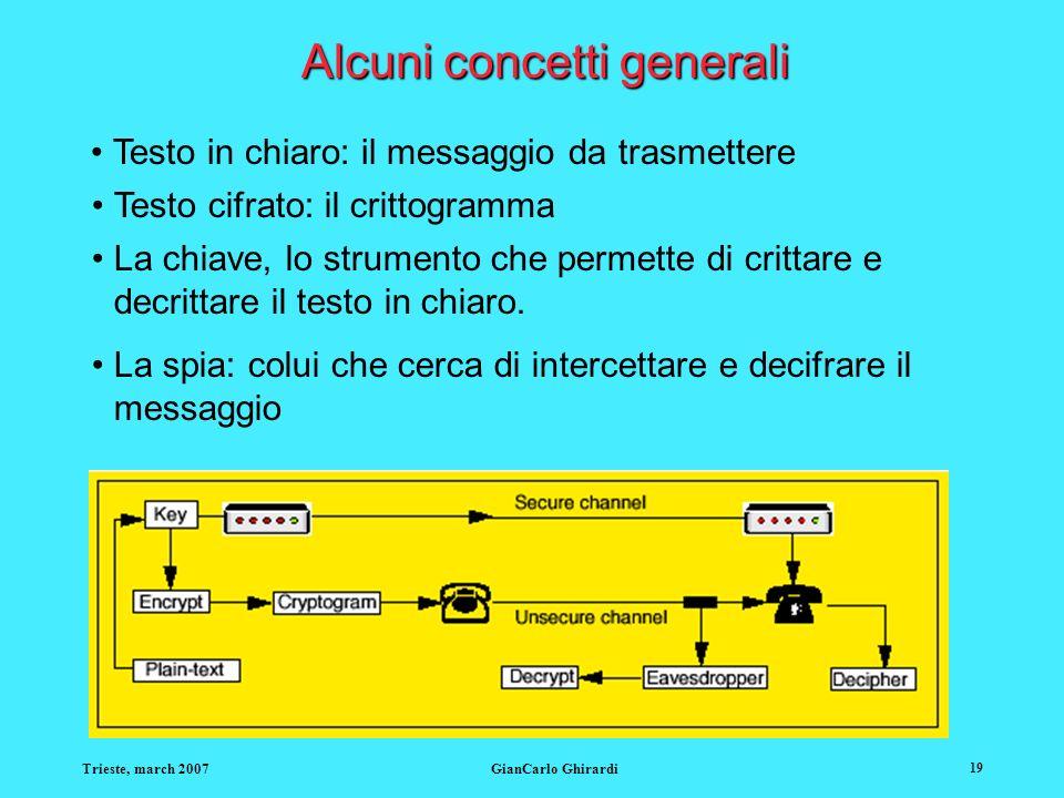 Trieste, march 2007GianCarlo Ghirardi 19 Alcuni concetti generali Testo in chiaro: il messaggio da trasmettere Testo cifrato: il crittogramma La chiav