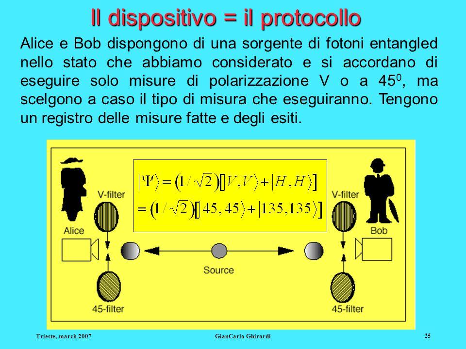 Trieste, march 2007GianCarlo Ghirardi 25 Il dispositivo = il protocollo Alice e Bob dispongono di una sorgente di fotoni entangled nello stato che abbiamo considerato e si accordano di eseguire solo misure di polarizzazione V o a 45 0, ma scelgono a caso il tipo di misura che eseguiranno.