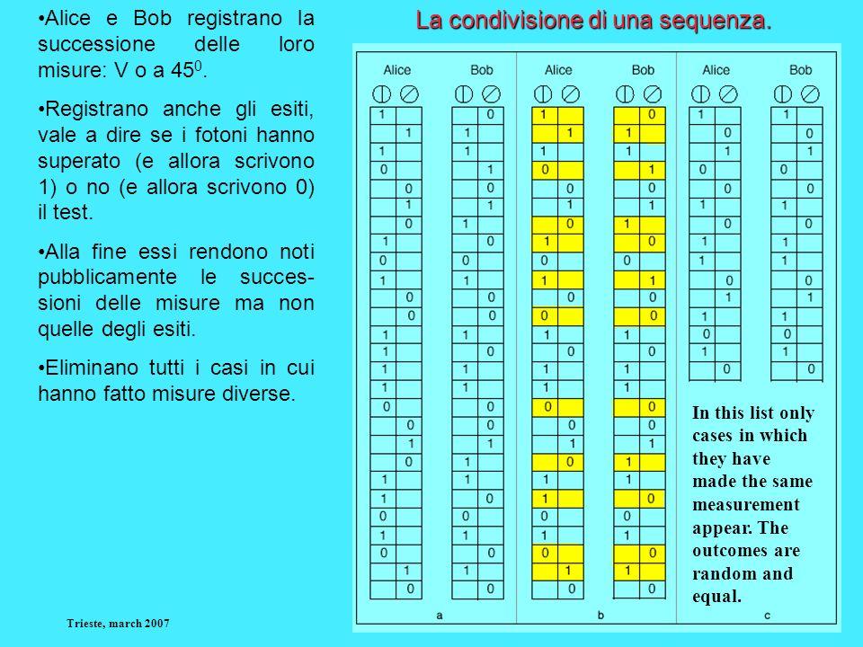 Trieste, march 2007GianCarlo Ghirardi 26 Alice e Bob registrano la successione delle loro misure: V o a 45 0. Registrano anche gli esiti, vale a dire