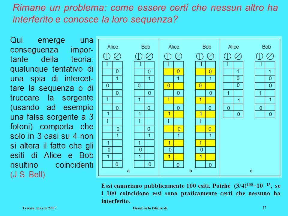 Trieste, march 2007GianCarlo Ghirardi 27 Rimane un problema: come essere certi che nessun altro ha interferito e conosce la loro sequenza? Qui emerge