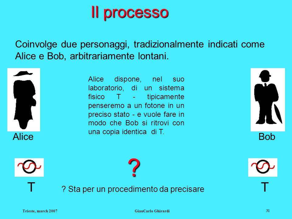 Trieste, march 2007GianCarlo Ghirardi 31 Il processo Coinvolge due personaggi, tradizionalmente indicati come Alice e Bob, arbitrariamente lontani. Al