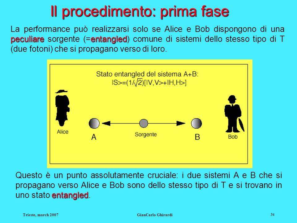 Trieste, march 2007GianCarlo Ghirardi 34 Il procedimento: prima fase peculiareentangled La performance può realizzarsi solo se Alice e Bob dispongono di una peculiare sorgente (=entangled) comune di sistemi dello stesso tipo di T (due fotoni) che si propagano verso di loro.