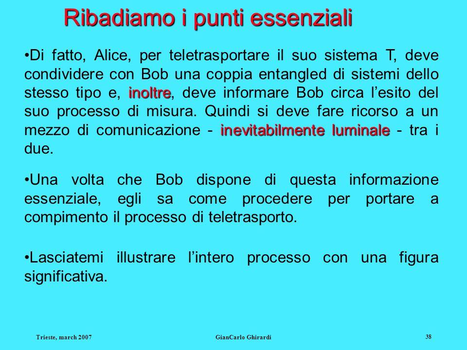 Trieste, march 2007GianCarlo Ghirardi 38 Ribadiamo i punti essenziali inoltre inevitabilmente luminaleDi fatto, Alice, per teletrasportare il suo sistema T, deve condividere con Bob una coppia entangled di sistemi dello stesso tipo e, inoltre, deve informare Bob circa lesito del suo processo di misura.