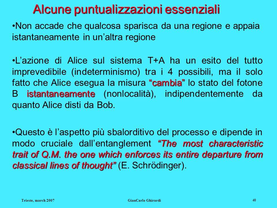 Trieste, march 2007GianCarlo Ghirardi 40 Alcune puntualizzazioni essenziali Non accade che qualcosa sparisca da una regione e appaia istantaneamente i