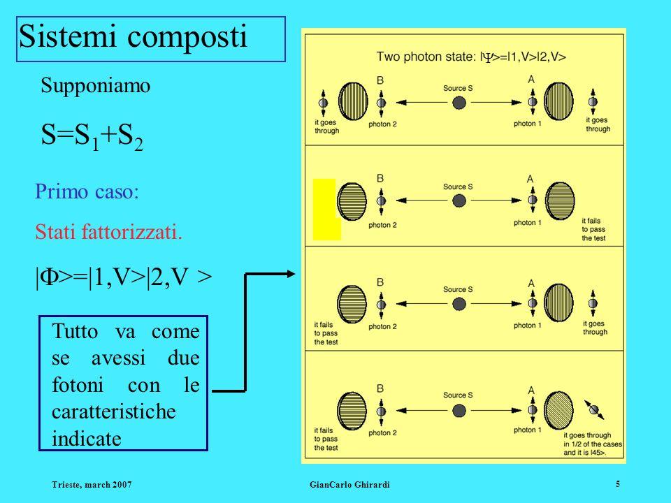 Trieste, march 2007GianCarlo Ghirardi 5 Sistemi composti Supponiamo S=S 1 +S 2 Primo caso: Stati fattorizzati.   >= 1,V> 2,V > Tutto va come se avessi