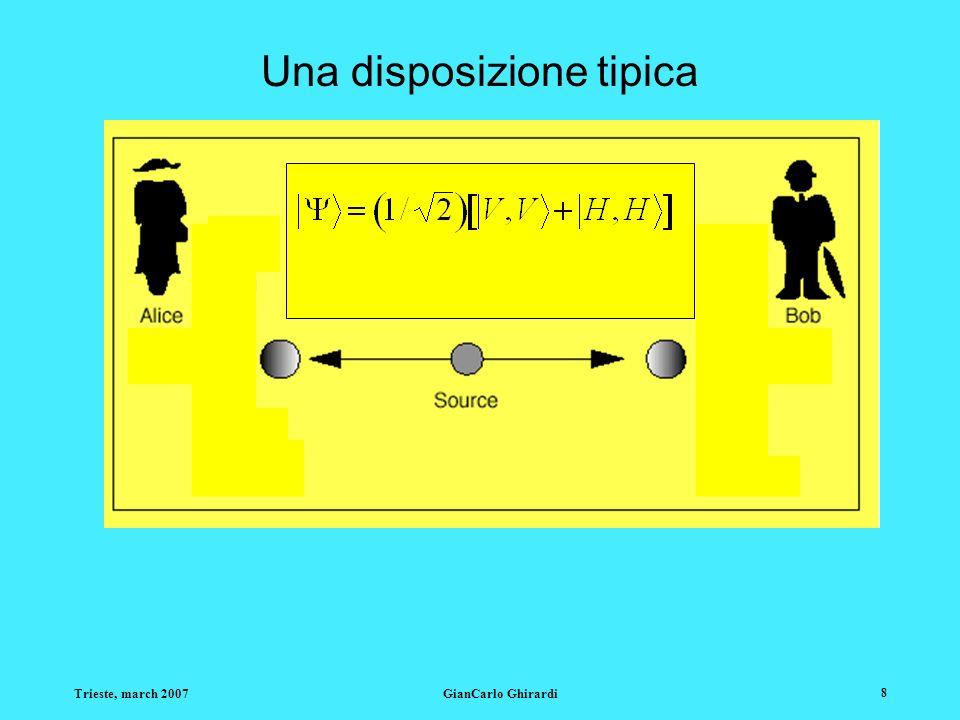 Trieste, march 2007GianCarlo Ghirardi 29 Il teletrasporto quantistico