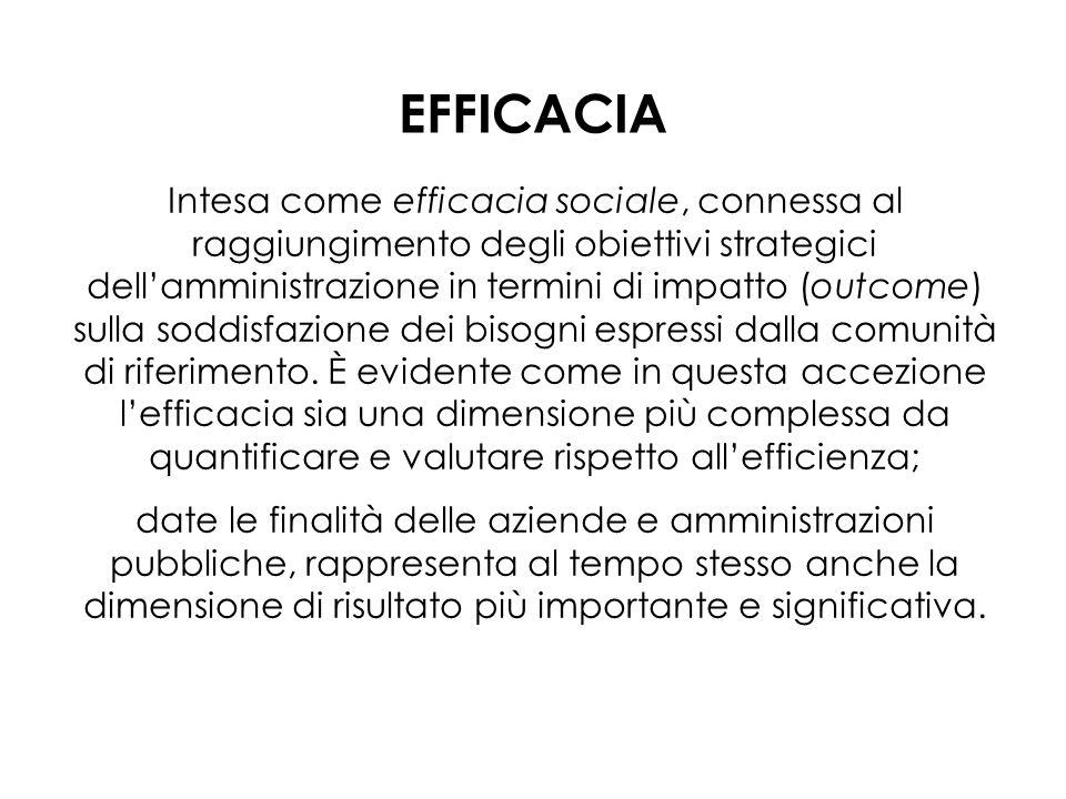 EFFICACIA Intesa come efficacia sociale, connessa al raggiungimento degli obiettivi strategici dellamministrazione in termini di impatto (outcome) sulla soddisfazione dei bisogni espressi dalla comunità di riferimento.