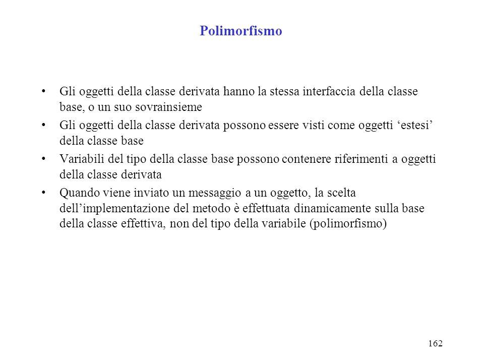 162 Polimorfismo Gli oggetti della classe derivata hanno la stessa interfaccia della classe base, o un suo sovrainsieme Gli oggetti della classe deriv