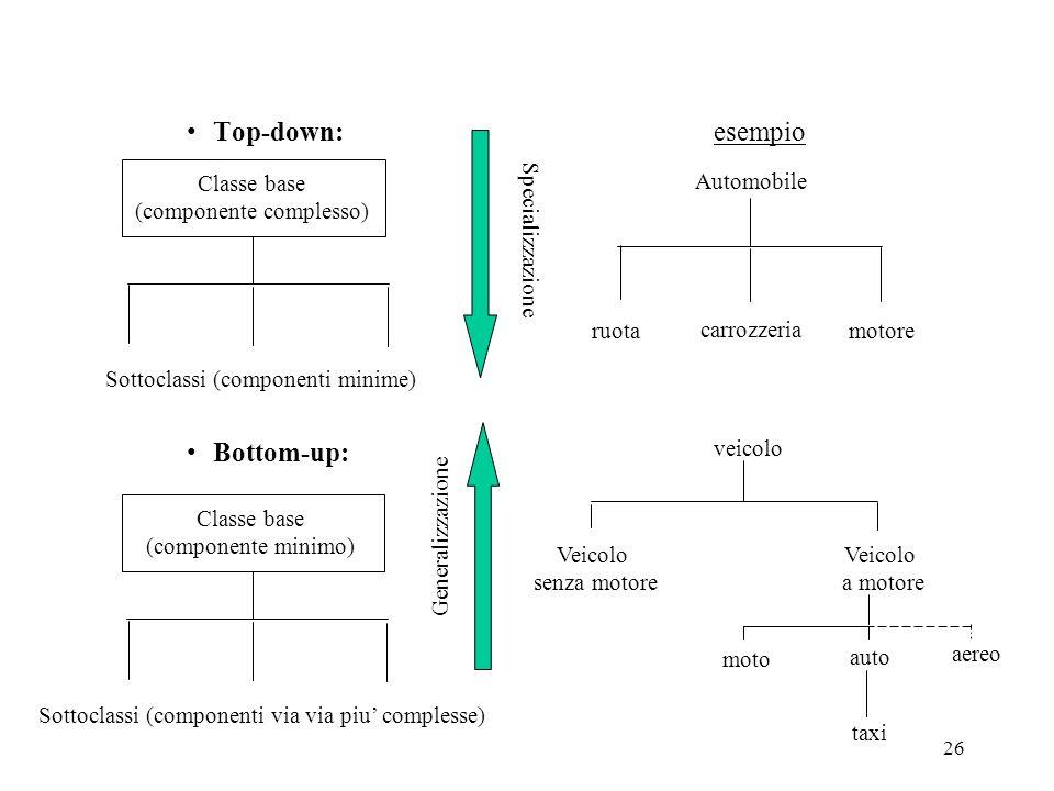 26 Top-down:esempio Bottom-up: Classe base (componente complesso) Sottoclassi (componenti minime) Automobile ruota carrozzeria motore Classe base (com