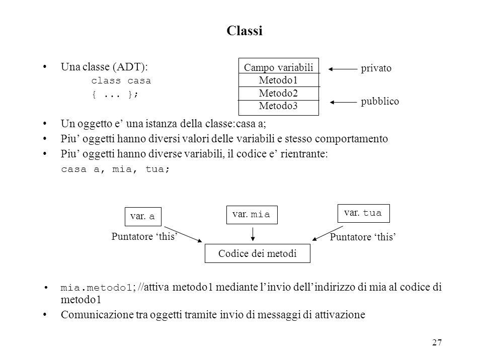 27 Classi Una classe (ADT): class casa {... }; Un oggetto e una istanza della classe:casa a; Piu oggetti hanno diversi valori delle variabili e stesso