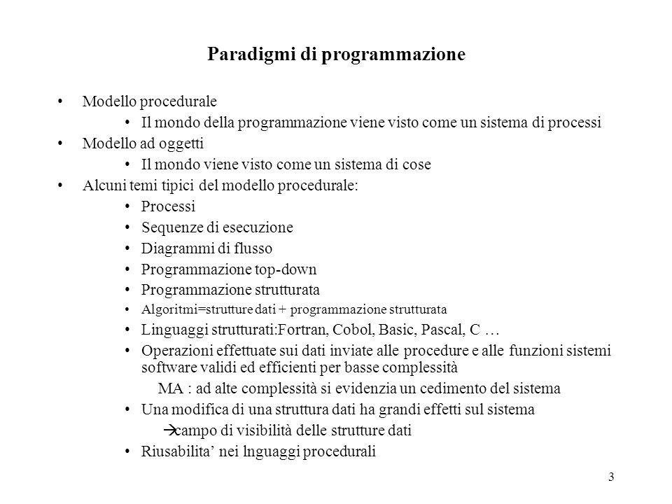 3 Paradigmi di programmazione Modello procedurale Il mondo della programmazione viene visto come un sistema di processi Modello ad oggetti Il mondo viene visto come un sistema di cose Alcuni temi tipici del modello procedurale: Processi Sequenze di esecuzione Diagrammi di flusso Programmazione top-down Programmazione strutturata Algoritmi=strutture dati + programmazione strutturata Linguaggi strutturati:Fortran, Cobol, Basic, Pascal, C … Operazioni effettuate sui dati inviate alle procedure e alle funzioni sistemi software validi ed efficienti per basse complessità MA : ad alte complessità si evidenzia un cedimento del sistema Una modifica di una struttura dati ha grandi effetti sul sistema campo di visibilità delle strutture dati Riusabilita nei lnguaggi procedurali