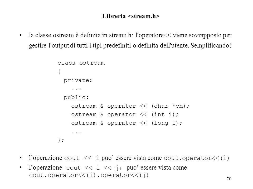 70 Libreria la classe ostream è definita in stream.h: l operatore<< viene sovrapposto per gestire l output di tutti i tipi predefiniti o definita dell utente.