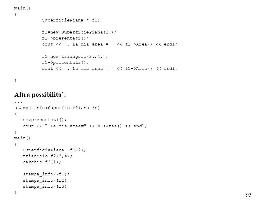 93 main() { SuperficiePiana * f1; f1=new SuperficiePiana(2.); f1->presentati(); cout Area() << endl; f1=new triangolo(2.,4.); f1->presentati(); cout Area() << endl; } Altra possibilita:...