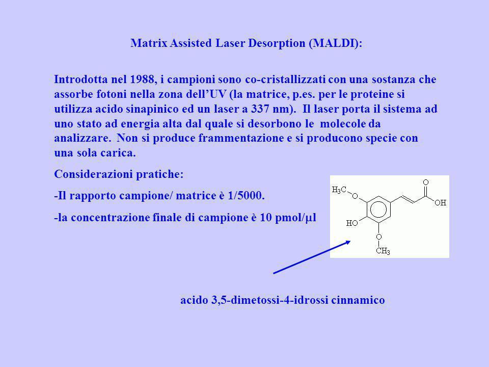Matrix Assisted Laser Desorption (MALDI): Introdotta nel 1988, i campioni sono co-cristallizzati con una sostanza che assorbe fotoni nella zona dellUV