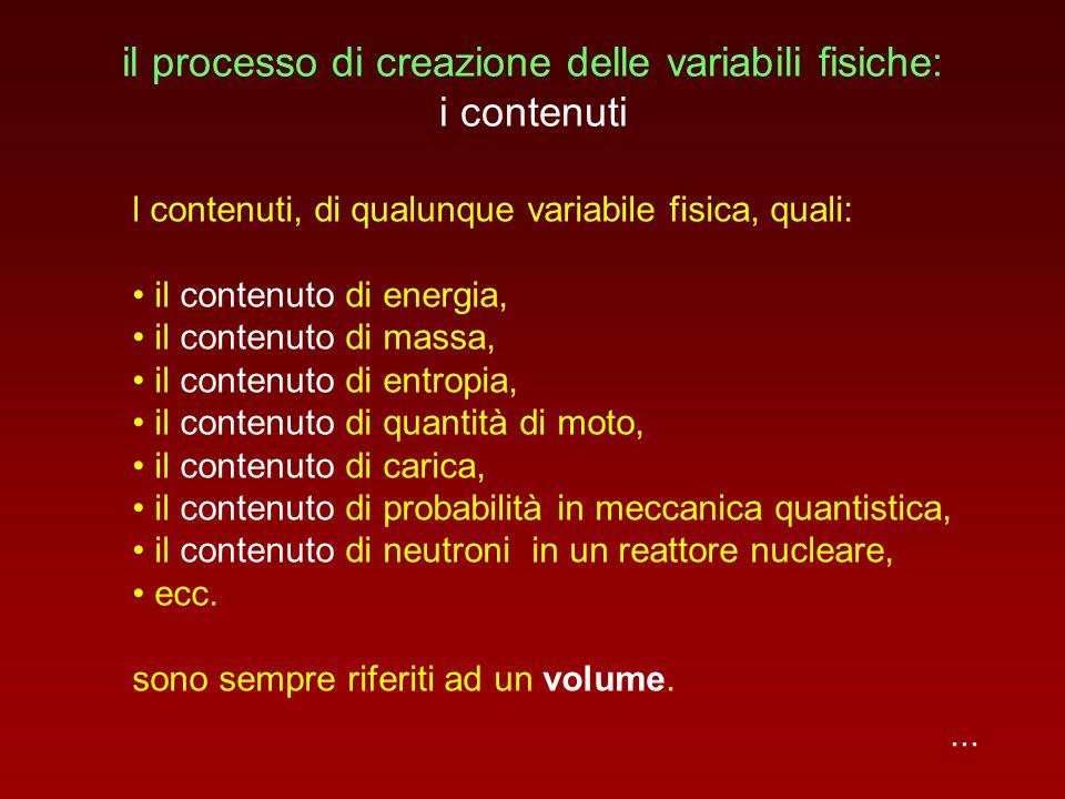 ... I flussi, di qualunque grandezza fisica, quali: un flusso di energia, un flusso di massa, un flusso di entropia, un flusso di quantità di moto, un