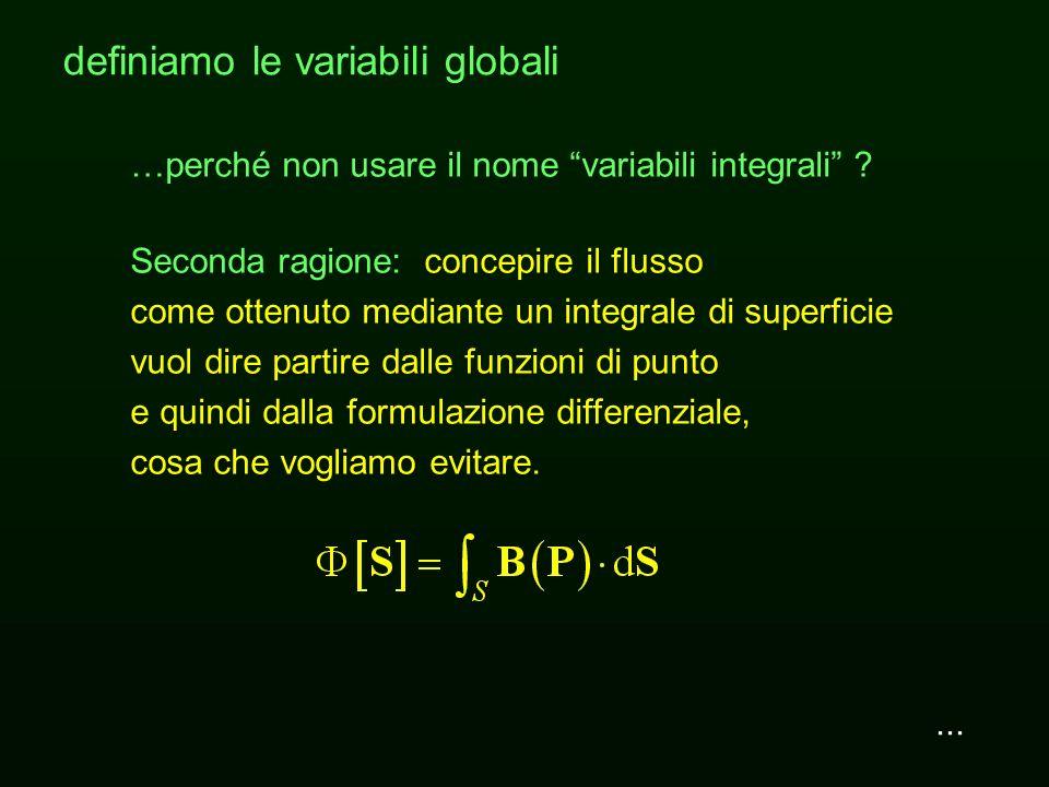 ... Def: chiameremo variabili GLOBALI tutte le variabili che non sono densità. definiamo le variabili globali Perché non usare il nome variabili integ