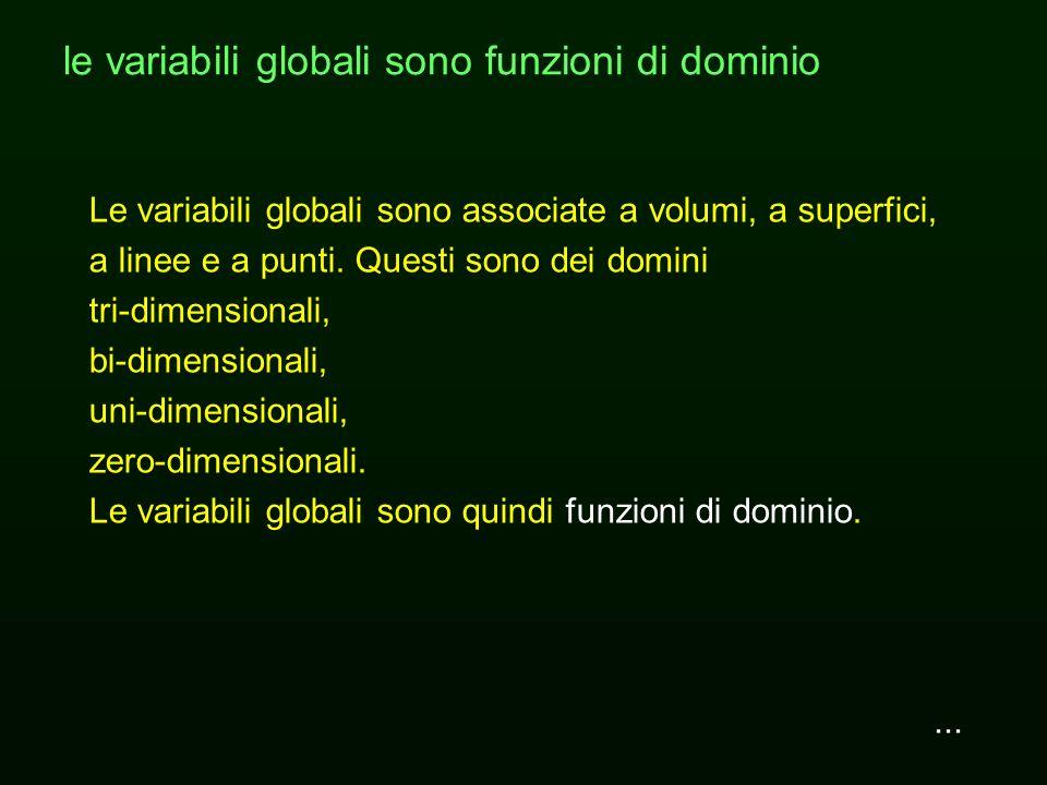 ... definiamo le variabili globali …perché non usare il nome variabili integrali ? Terza ragione: in laboratorio noi misuriamo più facilmente le varia