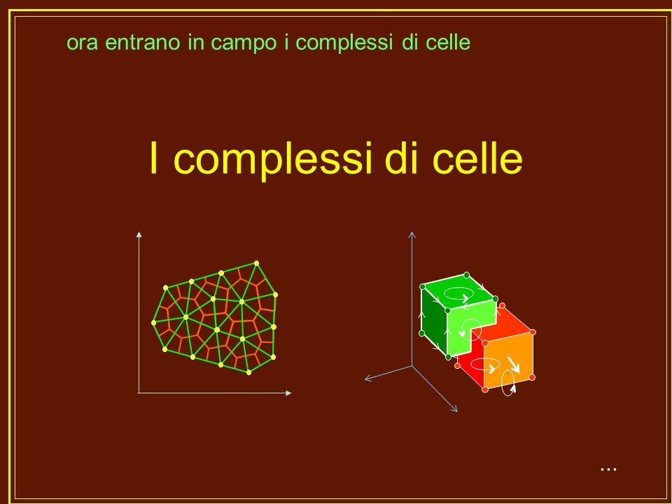 ... evidenziamo gli elementi spaziali Nella formulazione differenziale i punti sono protagonisti in quanto si utilizzano funzioni di punto. Per poter