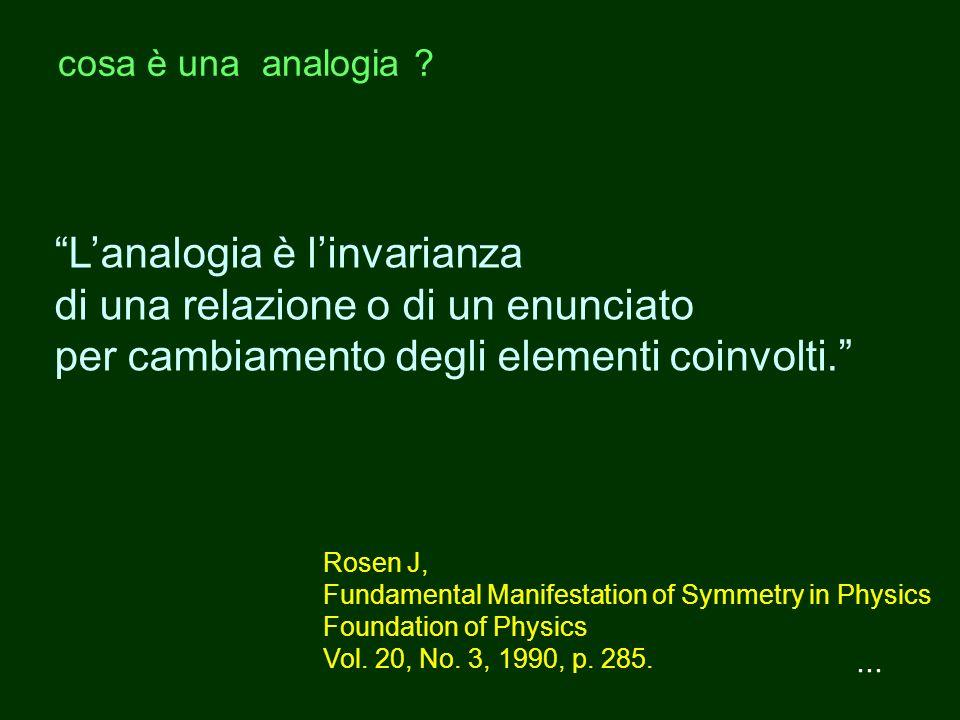 ...definiamo le variabili globali …perché non usare il nome variabili integrali .