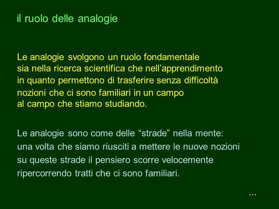 il ruolo delle analogie...