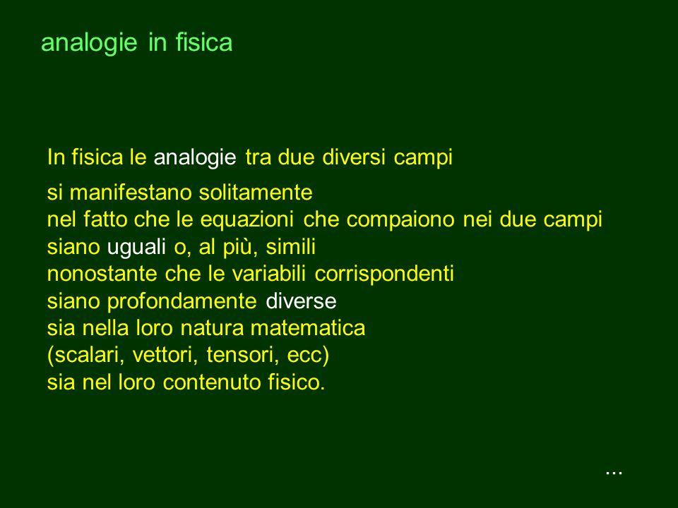 analogie e formalismi... Ricordiamo i seguenti formalismi: 1.formalismo dei sistemi dinamici 2.formalismo delle reti generalizzate 3.formalismo della
