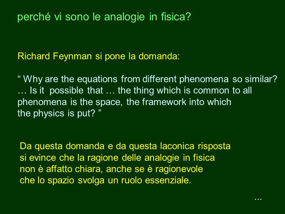 analogie in fisica... In fisica le analogie tra due diversi campi si manifestano solitamente nel fatto che le equazioni che compaiono nei due campi si