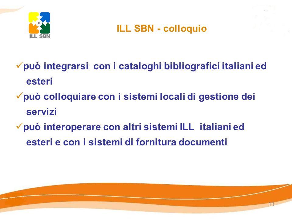11 ILL SBN - colloquio può integrarsi con i cataloghi bibliografici italiani ed esteri può colloquiare con i sistemi locali di gestione dei servizi può interoperare con altri sistemi ILL italiani ed esteri e con i sistemi di fornitura documenti